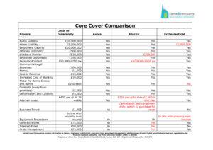 Microsoft Word - Core Cover Comparison