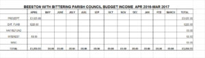 budget16